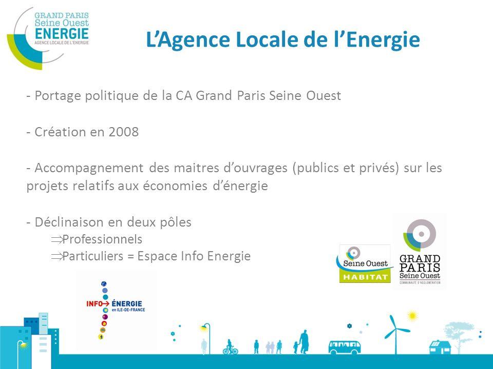 - Portage politique de la CA Grand Paris Seine Ouest - Création en 2008 - Accompagnement des maitres douvrages (publics et privés) sur les projets rel