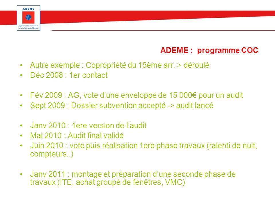 ADEME : programme COC Autre exemple : Copropriété du 15ème arr. > déroulé Déc 2008 : 1er contact Fév 2009 : AG, vote dune enveloppe de 15 000 pour un