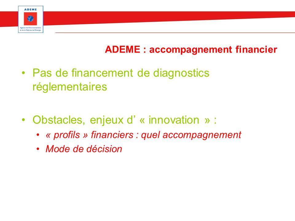 ADEME : accompagnement financier Pas de financement de diagnostics réglementaires Obstacles, enjeux d « innovation » : « profils » financiers : quel accompagnement Mode de décision