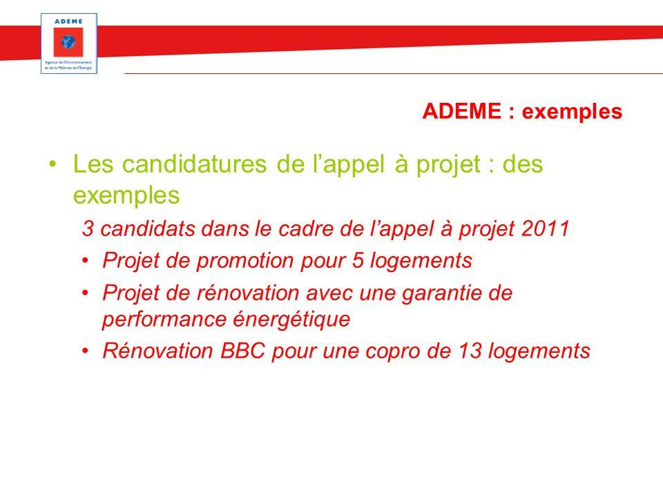 ADEME : exemples Les candidatures de lappel à projet : des exemples 3 candidats dans le cadre de lappel à projet 2011 Projet de promotion pour 5 logements Projet de rénovation avec une garantie de performance énergétique Rénovation BBC pour une copro de 13 logements