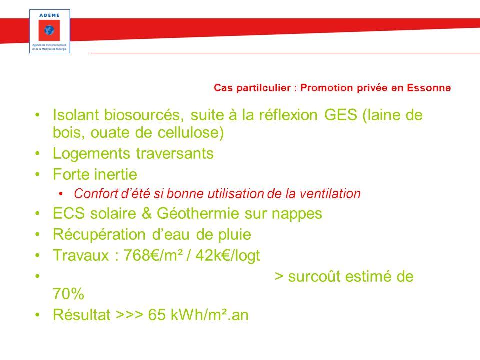 Cas partilculier : Promotion privée en Essonne Isolant biosourcés, suite à la réflexion GES (laine de bois, ouate de cellulose) Logements traversants Forte inertie Confort dété si bonne utilisation de la ventilation ECS solaire & Géothermie sur nappes Récupération deau de pluie Travaux : 768/m² / 42k/logt > surcoût estimé de 70% Résultat >>> 65 kWh/m².an