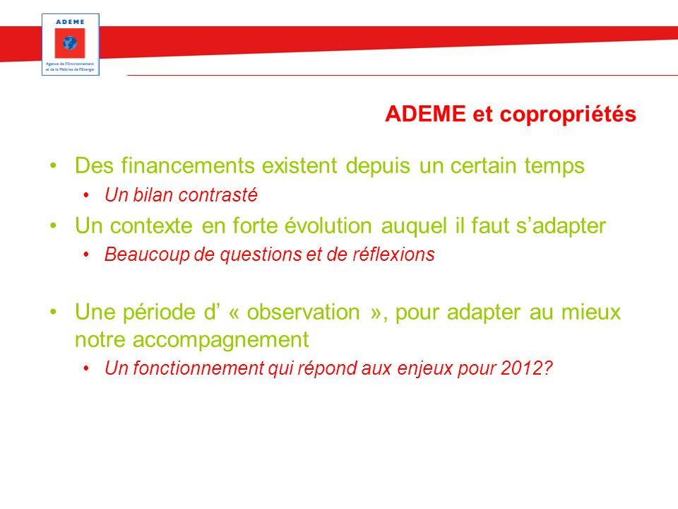 ADEME : un guide utile le « rapport-type » ADEME : http://www2.ademe.fr/outils/rapport-type-2011/ Ou « ademe rapport type » sur google Retours dexpériences divers : Ekopolis Fiches pratiques ADEME lorsque les données seront réunies
