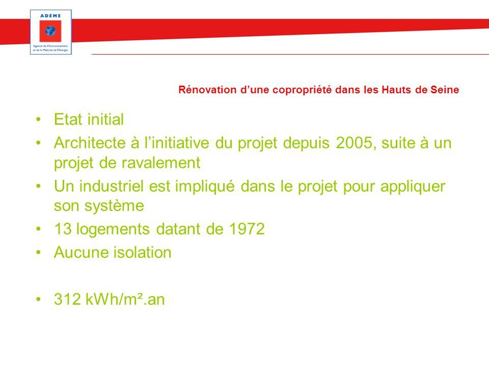 Etat initial Architecte à linitiative du projet depuis 2005, suite à un projet de ravalement Un industriel est impliqué dans le projet pour appliquer son système 13 logements datant de 1972 Aucune isolation 312 kWh/m².an