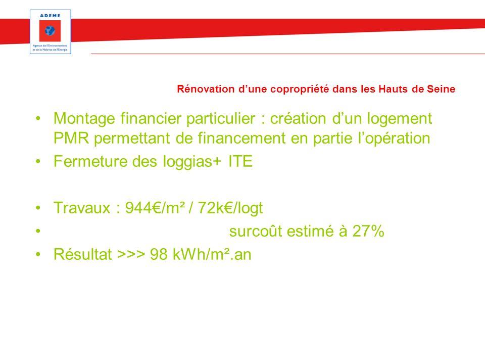 Rénovation dune copropriété dans les Hauts de Seine Montage financier particulier : création dun logement PMR permettant de financement en partie lopération Fermeture des loggias+ ITE Travaux : 944/m² / 72k/logt surcoût estimé à 27% Résultat >>> 98 kWh/m².an