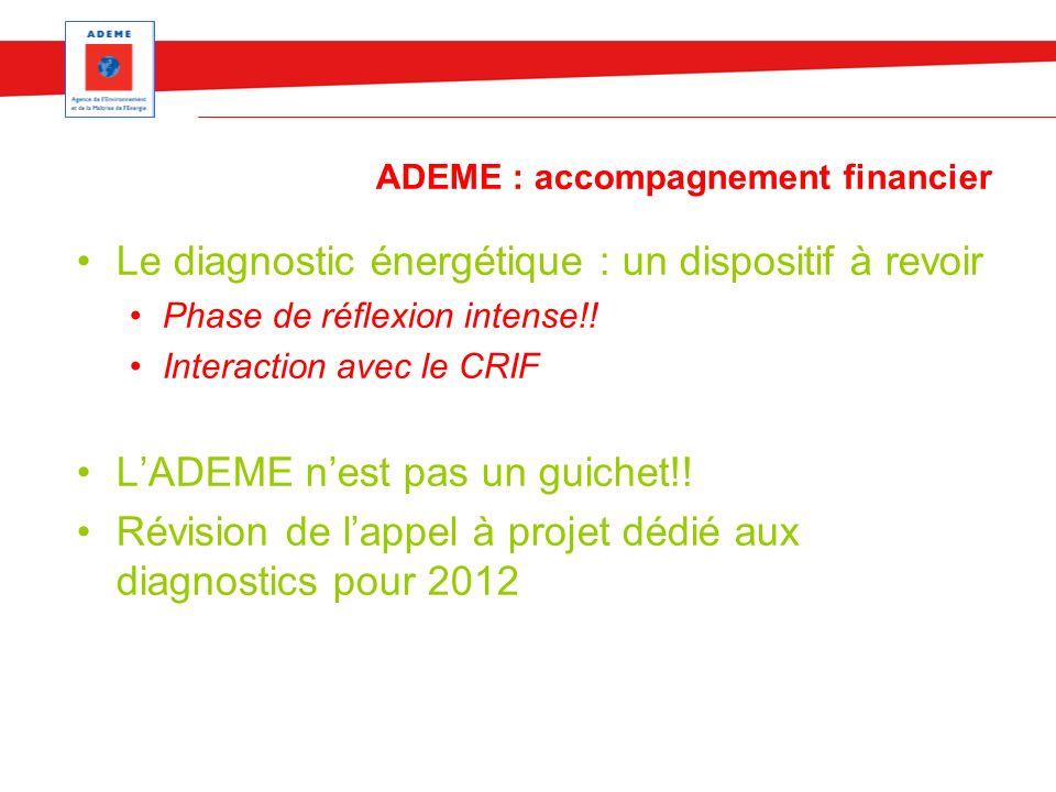 ADEME : accompagnement financier Le diagnostic énergétique : un dispositif à revoir Phase de réflexion intense!! Interaction avec le CRIF LADEME nest