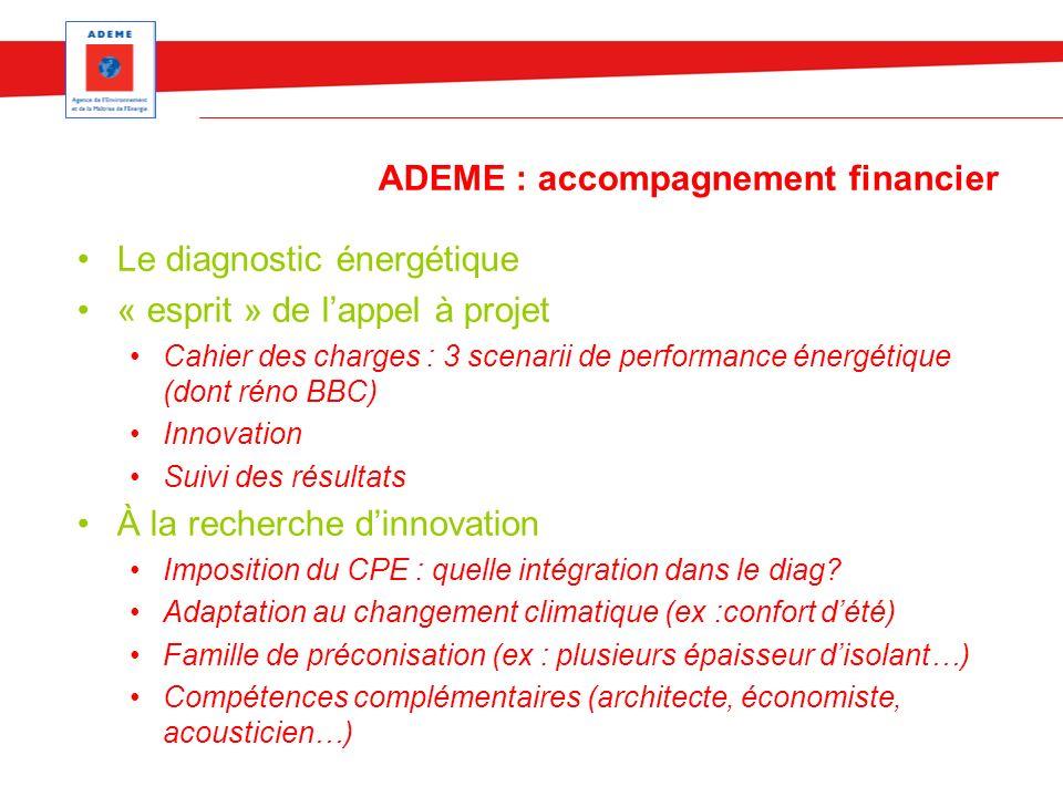 ADEME : accompagnement financier Le diagnostic énergétique « esprit » de lappel à projet Cahier des charges : 3 scenarii de performance énergétique (dont réno BBC) Innovation Suivi des résultats À la recherche dinnovation Imposition du CPE : quelle intégration dans le diag.