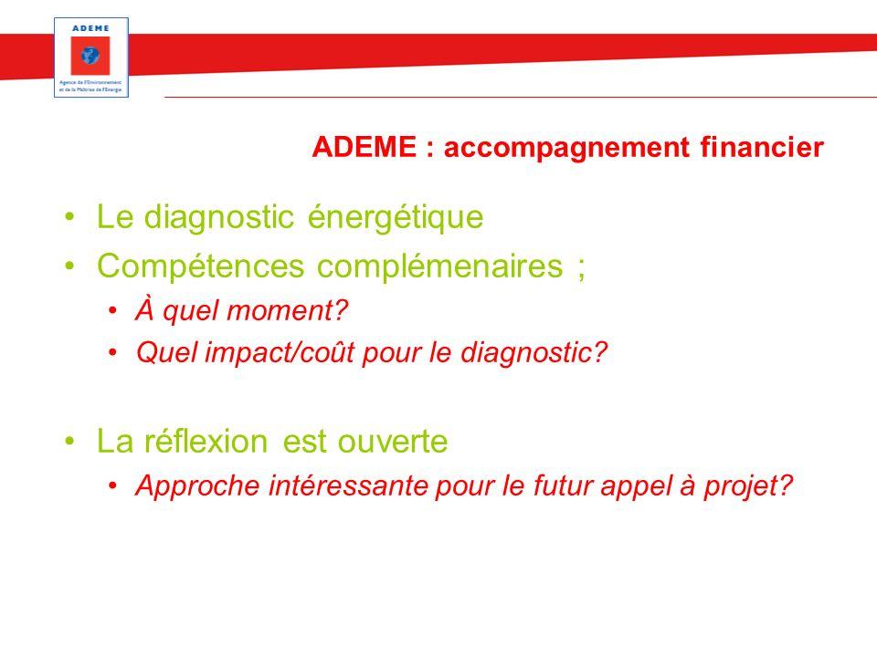 ADEME : accompagnement financier Le diagnostic énergétique Compétences complémenaires ; À quel moment? Quel impact/coût pour le diagnostic? La réflexi