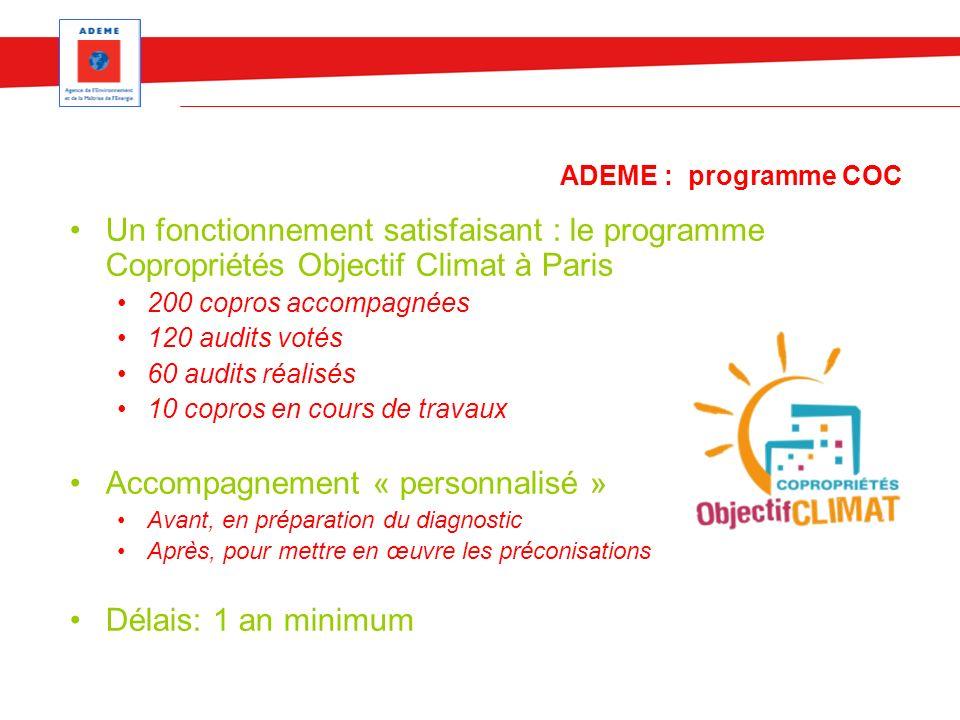 ADEME : programme COC Un fonctionnement satisfaisant : le programme Copropriétés Objectif Climat à Paris 200 copros accompagnées 120 audits votés 60 a