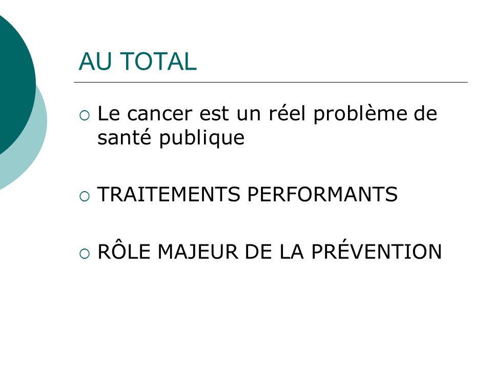 AU TOTAL Le cancer est un réel problème de santé publique TRAITEMENTS PERFORMANTS RÔLE MAJEUR DE LA PRÉVENTION