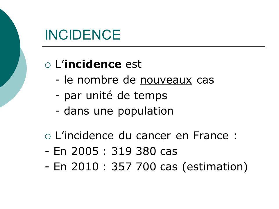 INCIDENCE Lincidence est - le nombre de nouveaux cas - par unité de temps - dans une population Lincidence du cancer en France : - En 2005 : 319 380 c