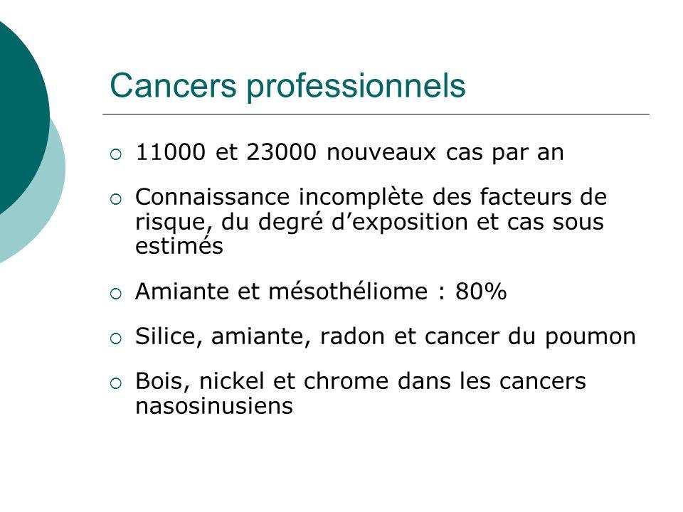 Cancers professionnels 11000 et 23000 nouveaux cas par an Connaissance incomplète des facteurs de risque, du degré dexposition et cas sous estimés Ami
