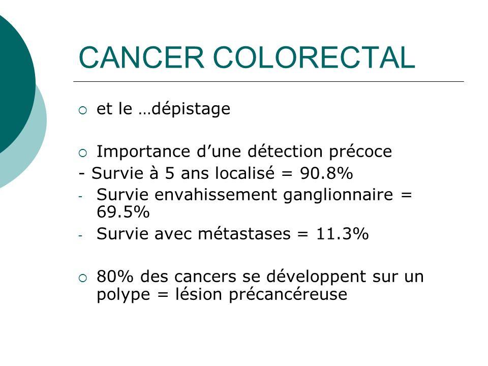CANCER COLORECTAL et le …dépistage Importance dune détection précoce - Survie à 5 ans localisé = 90.8% - Survie envahissement ganglionnaire = 69.5% -