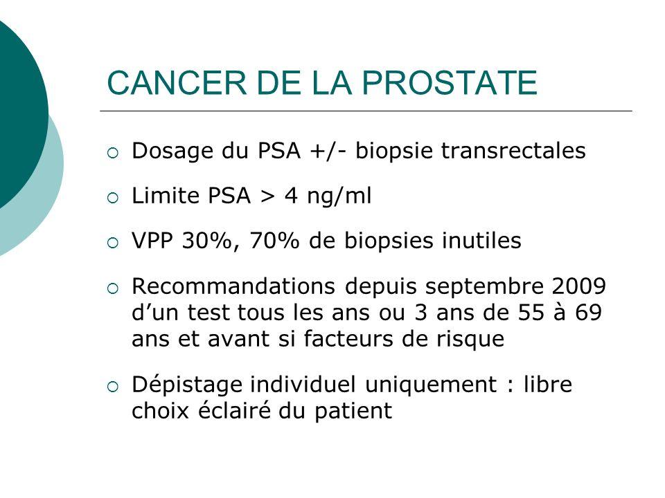 CANCER DE LA PROSTATE Dosage du PSA +/- biopsie transrectales Limite PSA > 4 ng/ml VPP 30%, 70% de biopsies inutiles Recommandations depuis septembre