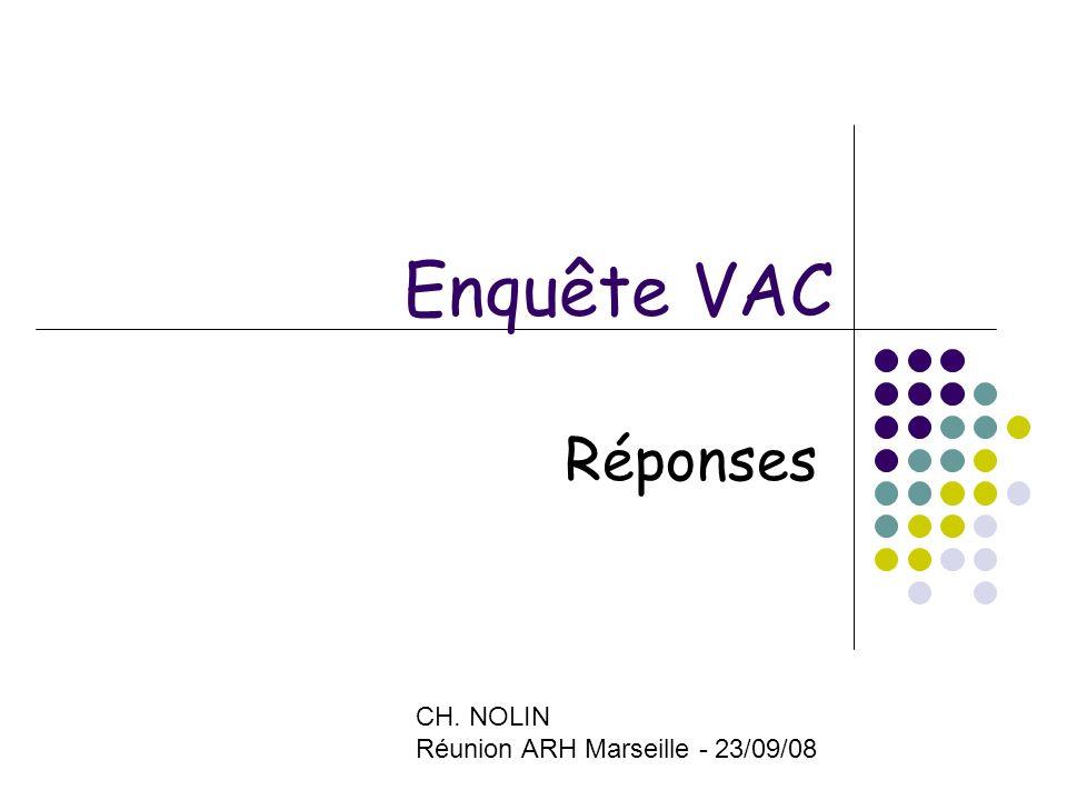Enquête VAC Réponses CH. NOLIN Réunion ARH Marseille - 23/09/08