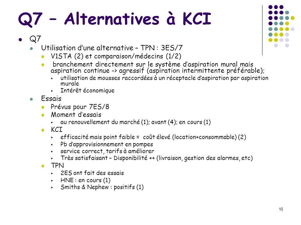 10 Q7 – Alternatives à KCI Q7 Utilisation dune alternative – TPN : 3ES/7 V1STA (2) et comparaison/médecins (1/2) branchement directement sur le systèm