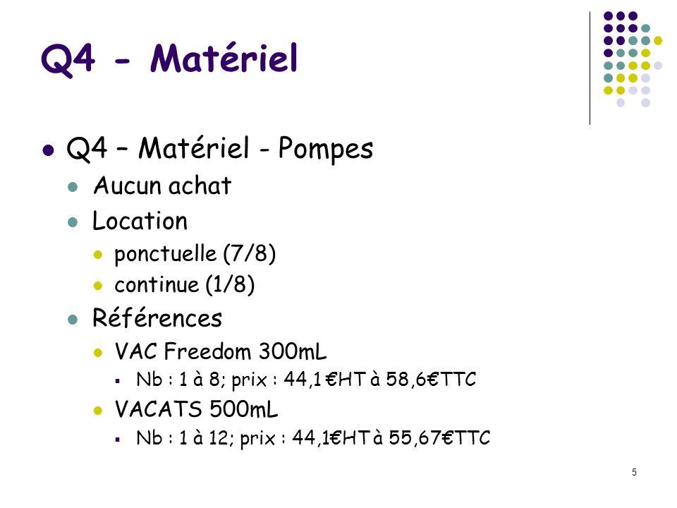 5 Q4 - Matériel Q4 – Matériel - Pompes Aucun achat Location ponctuelle (7/8) continue (1/8) Références VAC Freedom 300mL Nb : 1 à 8; prix : 44,1 HT à