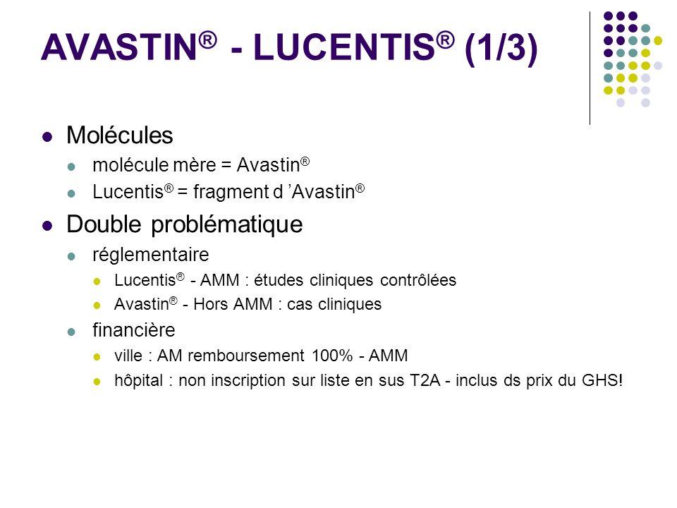 AVASTIN ® - LUCENTIS ® (1/3) Molécules molécule mère = Avastin ® Lucentis ® = fragment d Avastin ® Double problématique réglementaire Lucentis ® - AMM