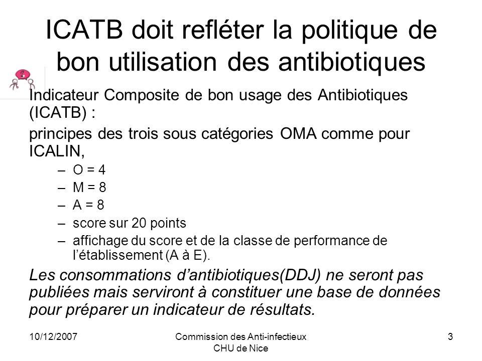 10/12/2007Commission des Anti-infectieux CHU de Nice 4 ICATB - Organisation Items retenus : ICATB1 Létablissement a-t-il une instance, propre ou partagée avec dautres structures, chargée dimpulser et coordonner les actions en matière de bon usage des antibiotiques .