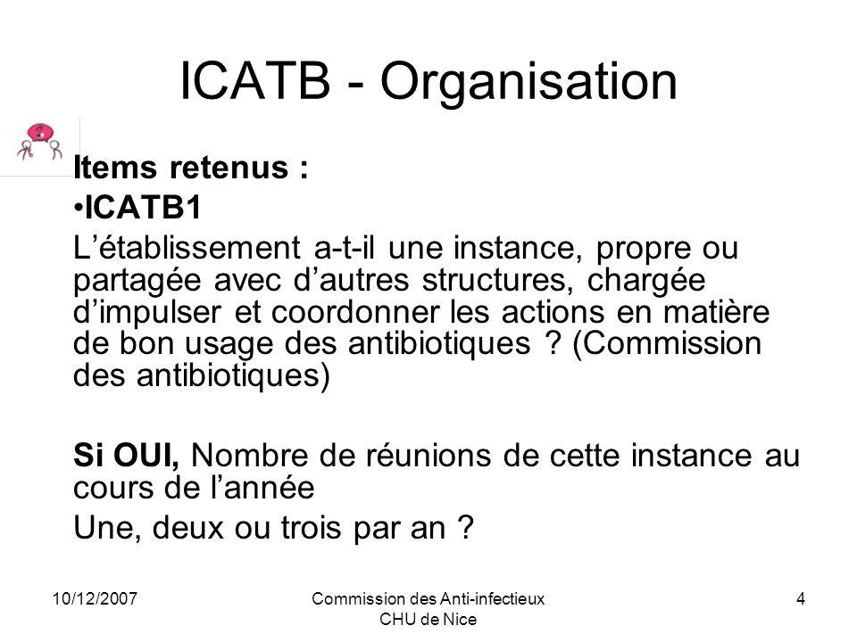 10/12/2007Commission des Anti-infectieux CHU de Nice 5 ICATB - Moyens (1) Items retenus: Référent antibiotique et formation ICATB2: Existe-t-il au sein de létablissement un référent en antibiothérapie désigné par le représentant légal de létablissement ICATB6: Une formation des nouveaux prescripteurs, permanents ou temporaires, est-elle prévue par létablissement pour le bon usage des antibiotiques ?