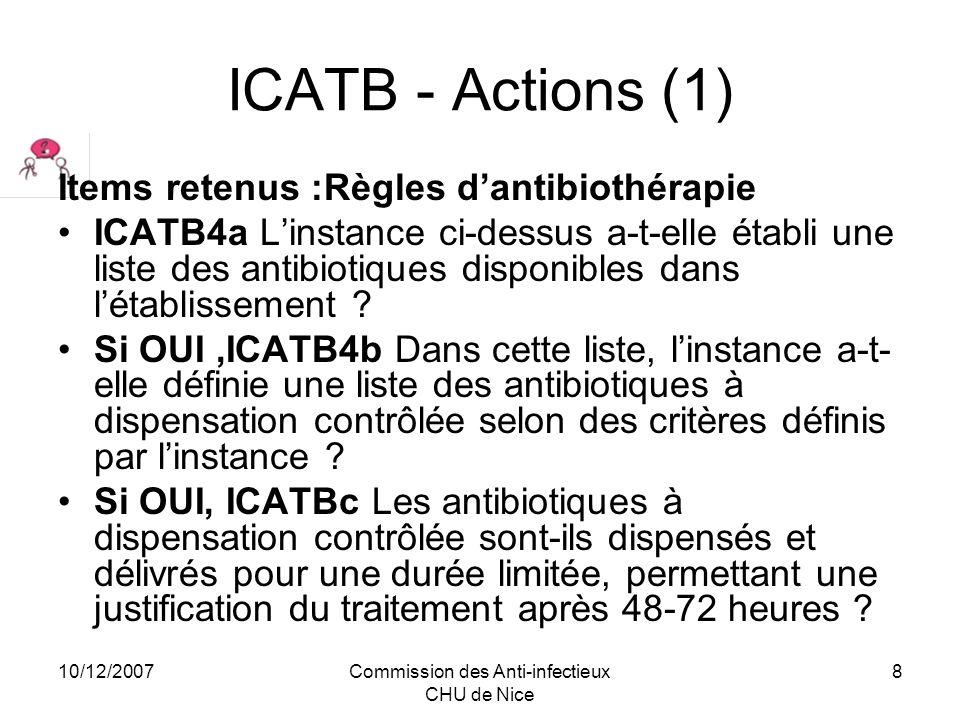 10/12/2007Commission des Anti-infectieux CHU de Nice 9 ICATB – Actions (2) Items retenus :Evaluation & surveillance ICATB7 Une action dévaluation de la qualité des prescriptions dantibiotiques a-t-elle été réalisée au cours de lannée de ce bilan .