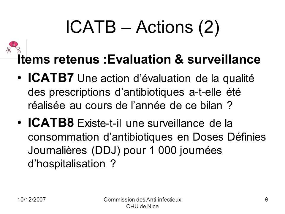 10/12/2007Commission des Anti-infectieux CHU de Nice 10 Cotation : tableau récapitulatif N1N2 N3itemsN1N2N3items O ICATB1-Commission antibiotiques Existence dune «commission antibiotiques» 20 444 M ICATB2-Référent antibiotiquesExistence dun référent en antibiothérapie 844 ICATB5-Système d informationICATB5a-Connexion informatique 31 ICATB5b-Prescription du médicament informatisée 2 ICATB6-FormationFormation nouveaux prescripteurs 11 A A1 -Prévention ICATB3- Protocoles Protocoles relatifs antibiotiques 822 ICATB4- Listes AB ICATB4a-Listes antibiotiques disponibles 10.25 ICATB4b-Listes à dispensation contrôlée 0.5 ICATB4c- contrôlée avec durée limitée 0.25 A2 - SurveillanceICATB8 Surveillance de la consommation des ATB 2.5 A3-évaluationICATB7Evaluation de la prescription des ATB 2.5