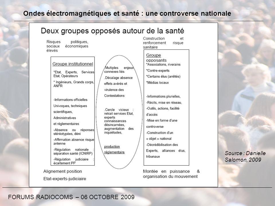Ondes électromagnétiques et santé : une controverse nationale FORUMS RADIOCOMS – 06 OCTOBRE 2009 Source : Danielle Salomon, 2009