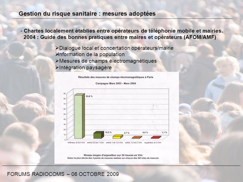 FORUMS RADIOCOMS – 06 OCTOBRE 2009 Gestion du risque sanitaire : mesures adoptées - Chartes localement établies entre opérateurs de téléphonie mobile
