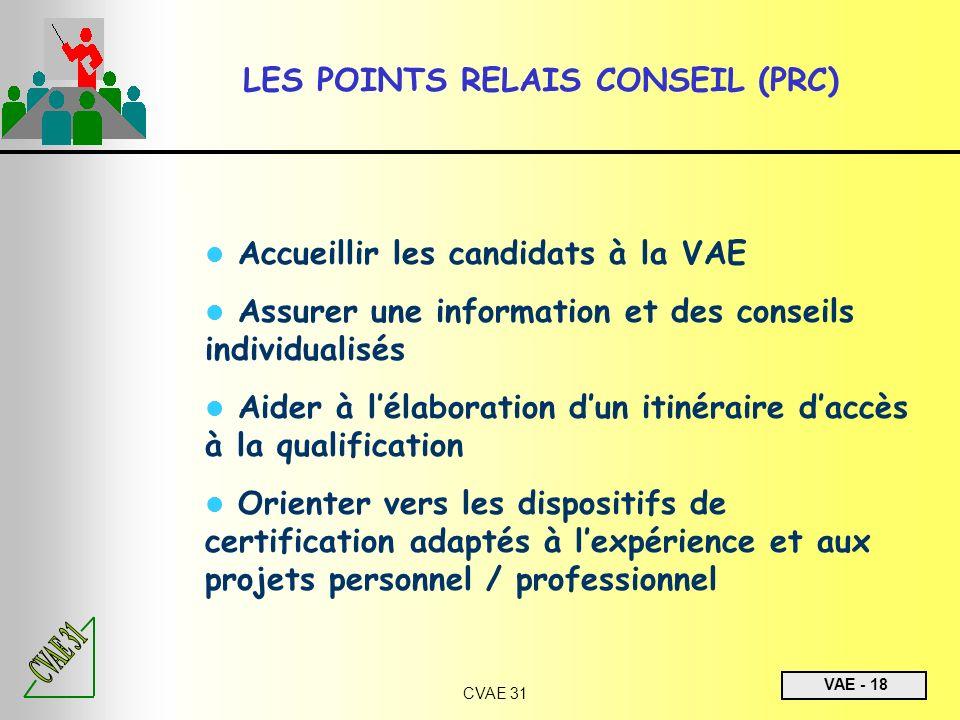 VAE - 18 CVAE 31 LES POINTS RELAIS CONSEIL (PRC) Accueillir les candidats à la VAE Assurer une information et des conseils individualisés Aider à léla
