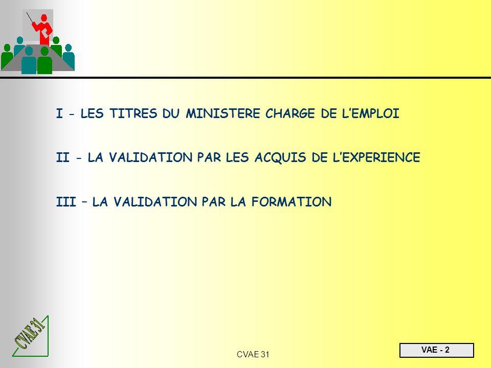 VAE - 2 CVAE 31 I - LES TITRES DU MINISTERE CHARGE DE LEMPLOI II - LA VALIDATION PAR LES ACQUIS DE LEXPERIENCE III – LA VALIDATION PAR LA FORMATION