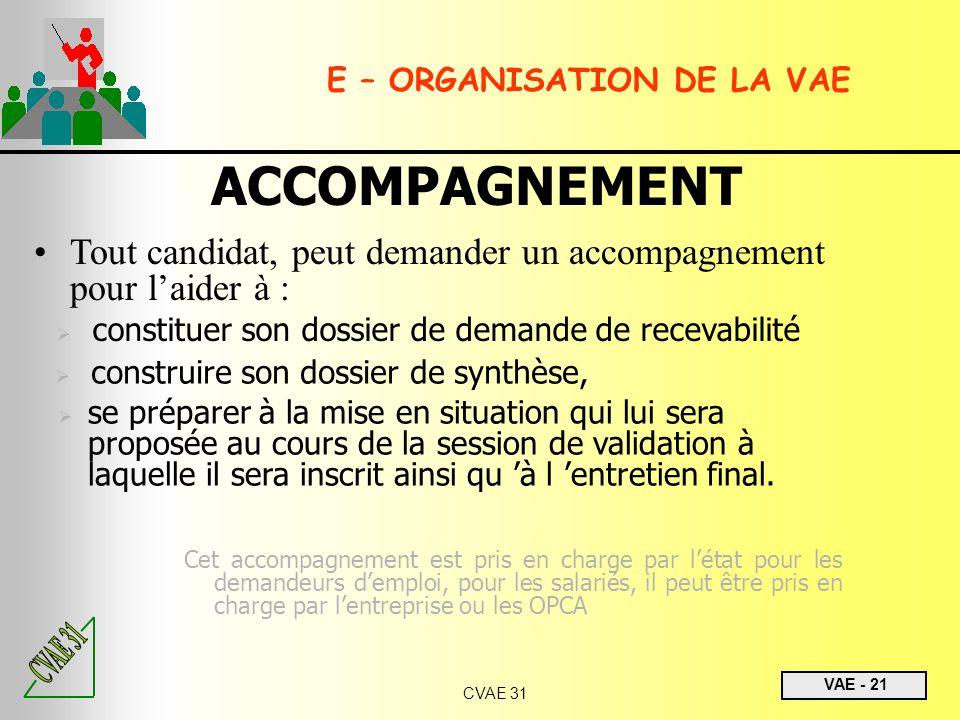VAE - 21 CVAE 31 E – ORGANISATION DE LA VAE Tout candidat, peut demander un accompagnement pour laider à : ACCOMPAGNEMENT construire son dossier de sy