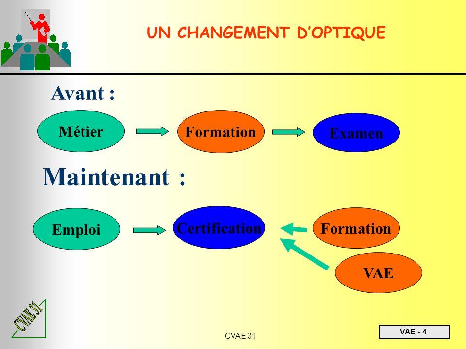 VAE - 4 CVAE 31 Avant : UN CHANGEMENT DOPTIQUE Métier Formation Examen Emploi Certification Formation Maintenant : VAE