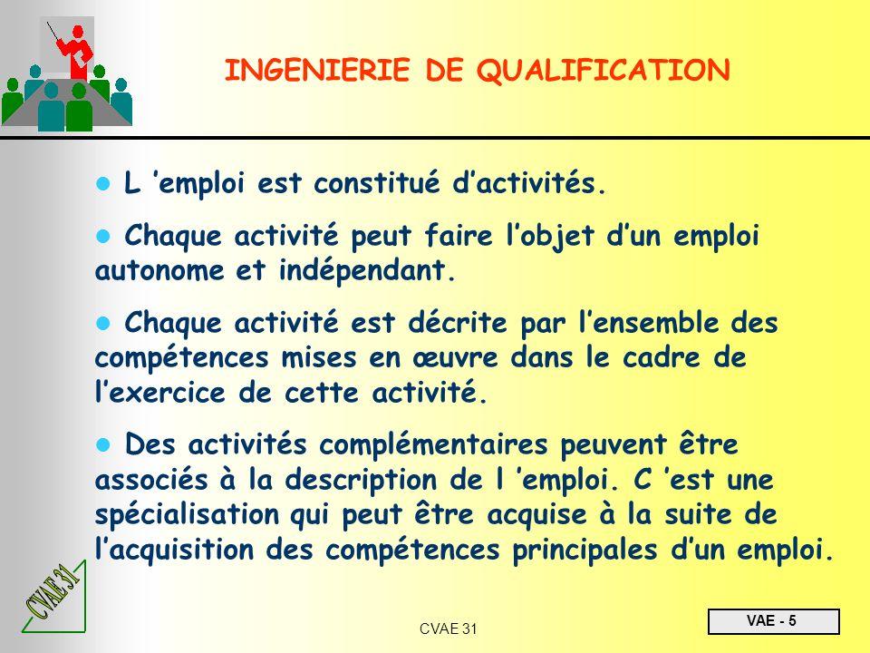 VAE - 5 CVAE 31 L emploi est constitué dactivités. Chaque activité peut faire lobjet dun emploi autonome et indépendant. Chaque activité est décrite p