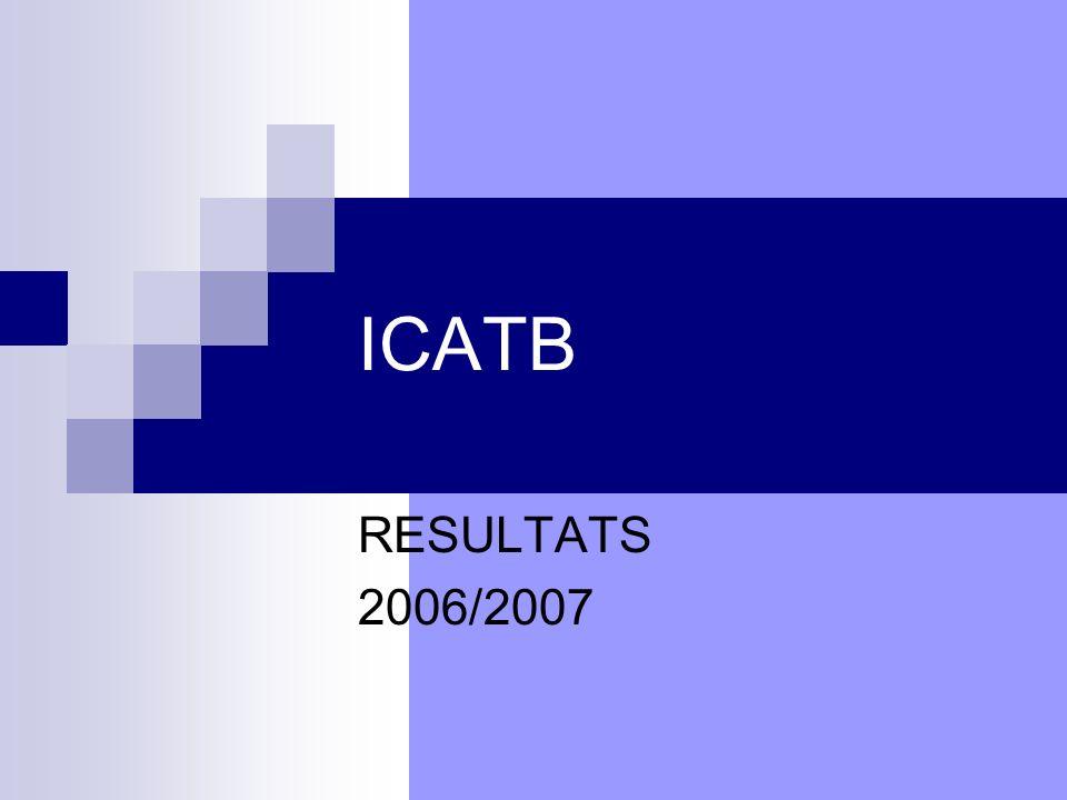 ICATB RESULTATS 2006/2007
