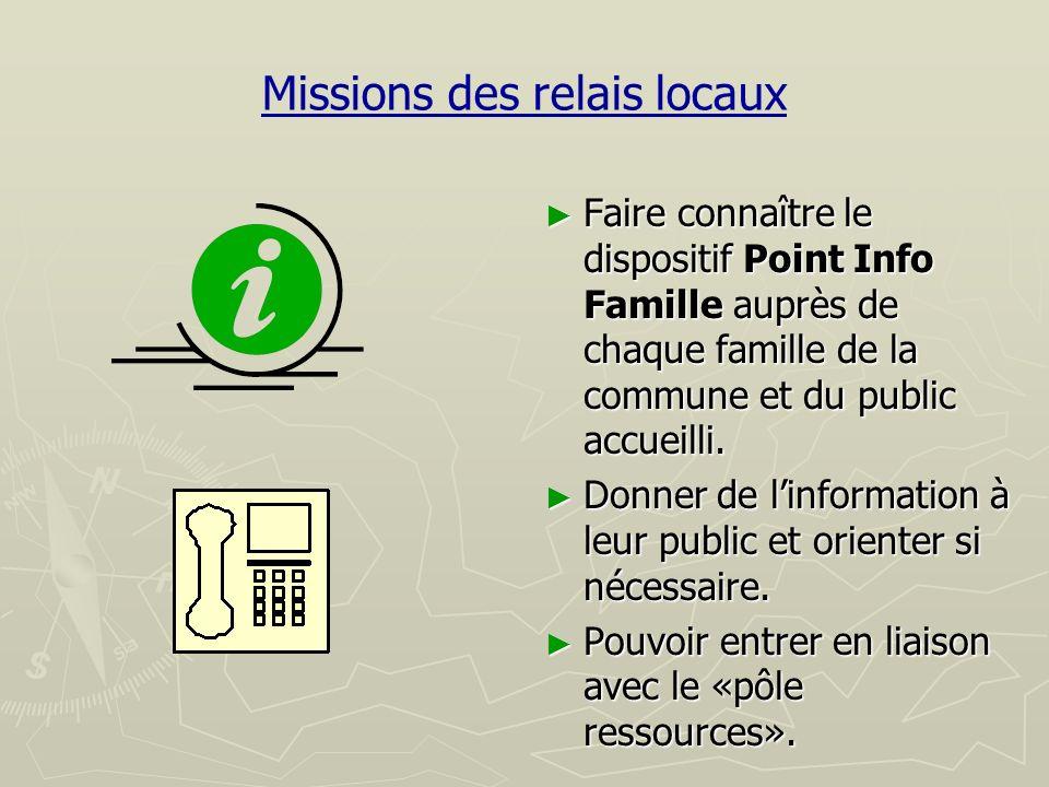 Missions des relais locaux Faire connaître le dispositif Point Info Famille auprès de chaque famille de la commune et du public accueilli.