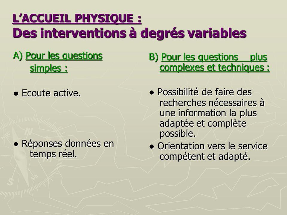 LACCUEIL PHYSIQUE : Des interventions à degrés variables A) Pour les questions simples : Ecoute active.