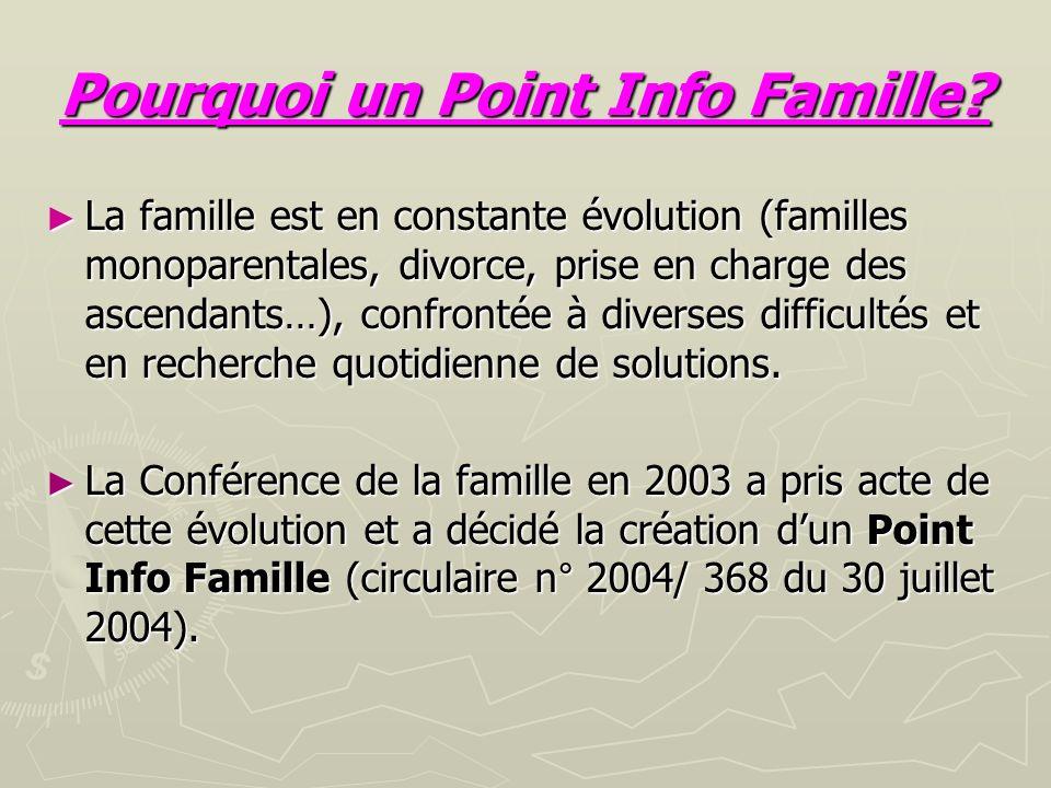 Pourquoi un Point Info Famille.