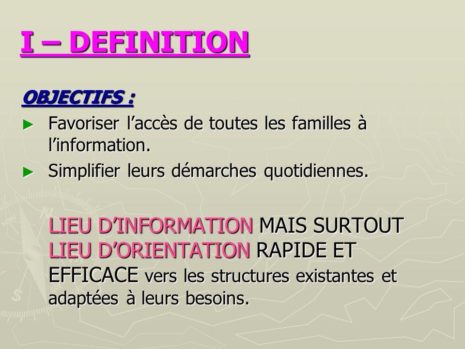 I – DEFINITION OBJECTIFS : Favoriser laccès de toutes les familles à linformation.