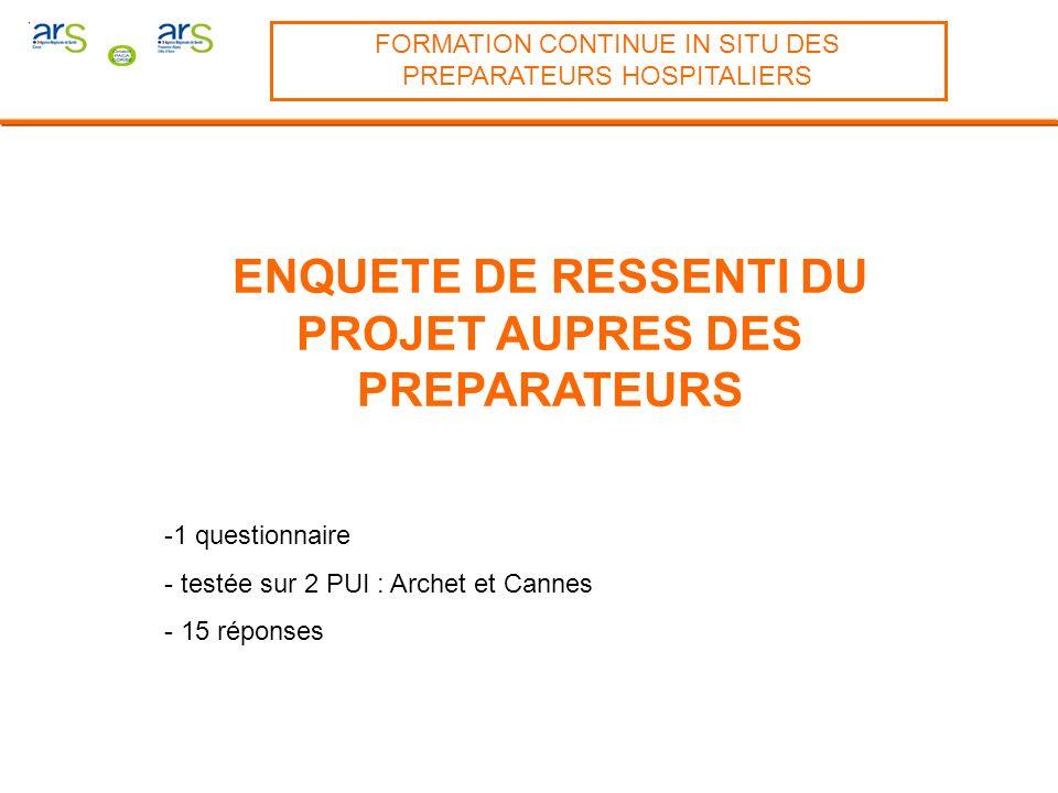 ENQUETE DE RESSENTI DU PROJET AUPRES DES PREPARATEURS -1 questionnaire - testée sur 2 PUI : Archet et Cannes - 15 réponses FORMATION CONTINUE IN SITU DES PREPARATEURS HOSPITALIERS
