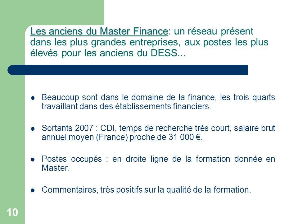 10 Les anciens du Master Finance Les anciens du Master Finance: un réseau présent dans les plus grandes entreprises, aux postes les plus élevés pour l