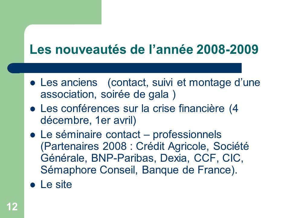 12 Les nouveautés de lannée 2008-2009 Les anciens (contact, suivi et montage dune association, soirée de gala ) Les conférences sur la crise financièr