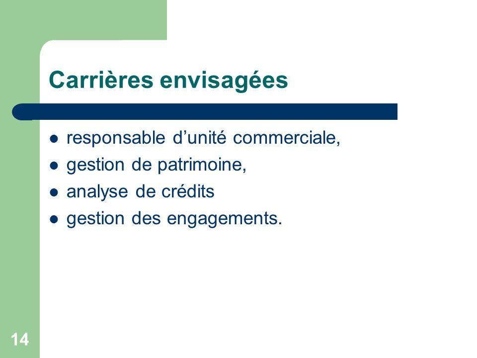 14 Carrières envisagées responsable dunité commerciale, gestion de patrimoine, analyse de crédits gestion des engagements.