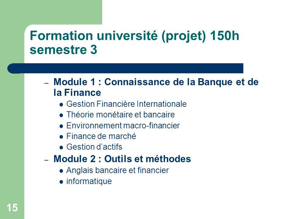 15 Formation université (projet) 150h semestre 3 – Module 1 : Connaissance de la Banque et de la Finance Gestion Financière Internationale Théorie mon