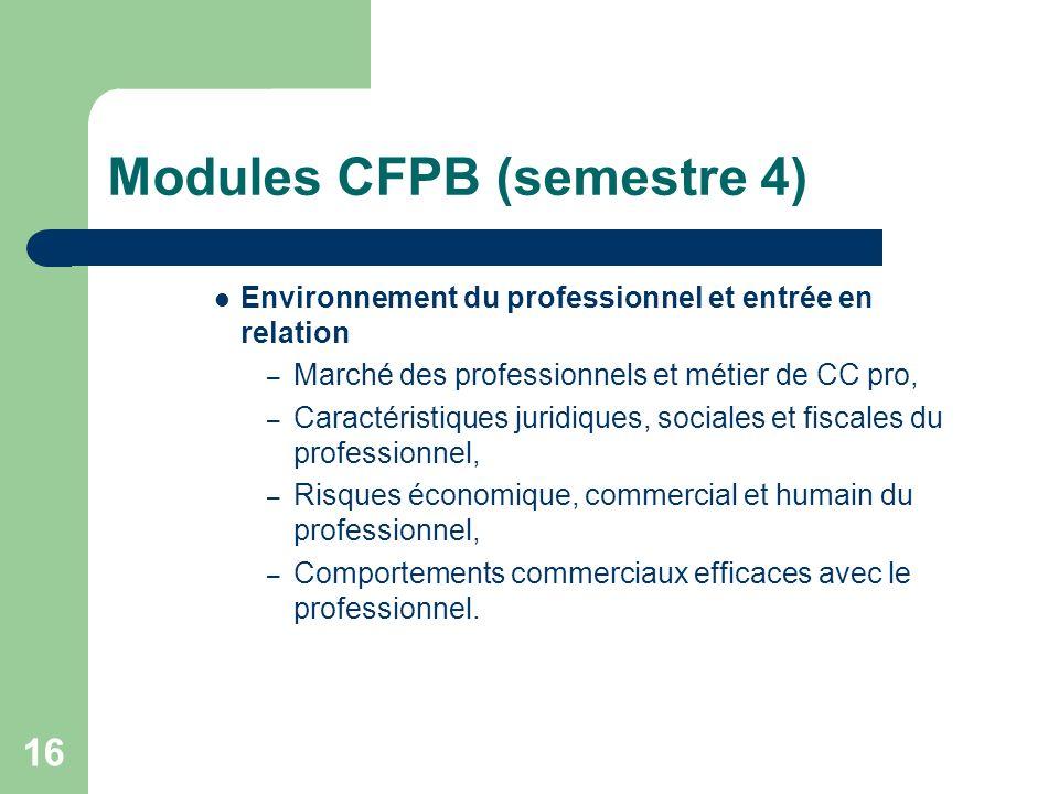 16 Modules CFPB (semestre 4) Environnement du professionnel et entrée en relation – Marché des professionnels et métier de CC pro, – Caractéristiques