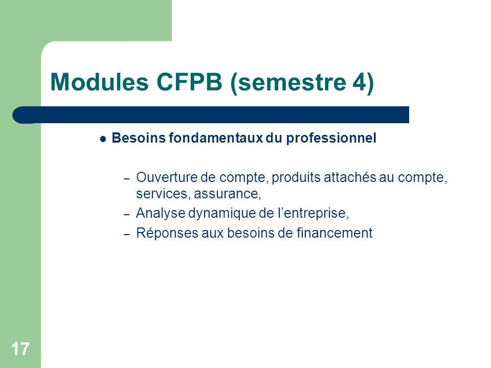 17 Modules CFPB (semestre 4) Besoins fondamentaux du professionnel – Ouverture de compte, produits attachés au compte, services, assurance, – Analyse