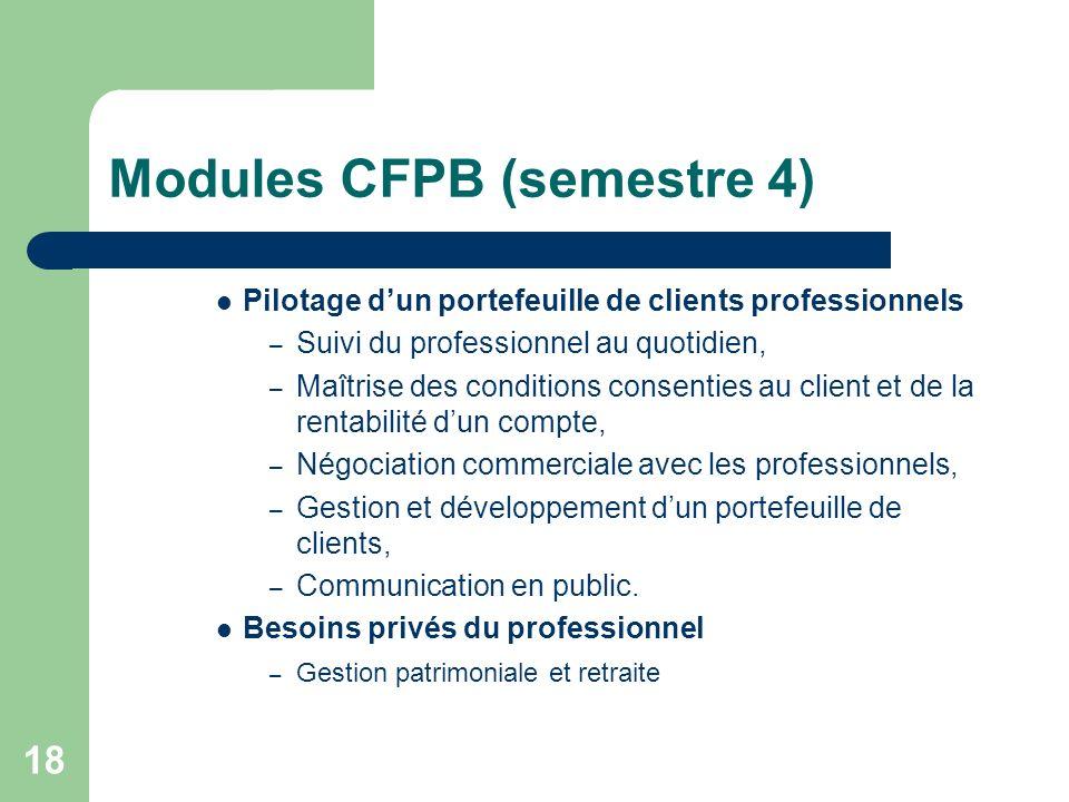 18 Modules CFPB (semestre 4) Pilotage dun portefeuille de clients professionnels – Suivi du professionnel au quotidien, – Maîtrise des conditions cons