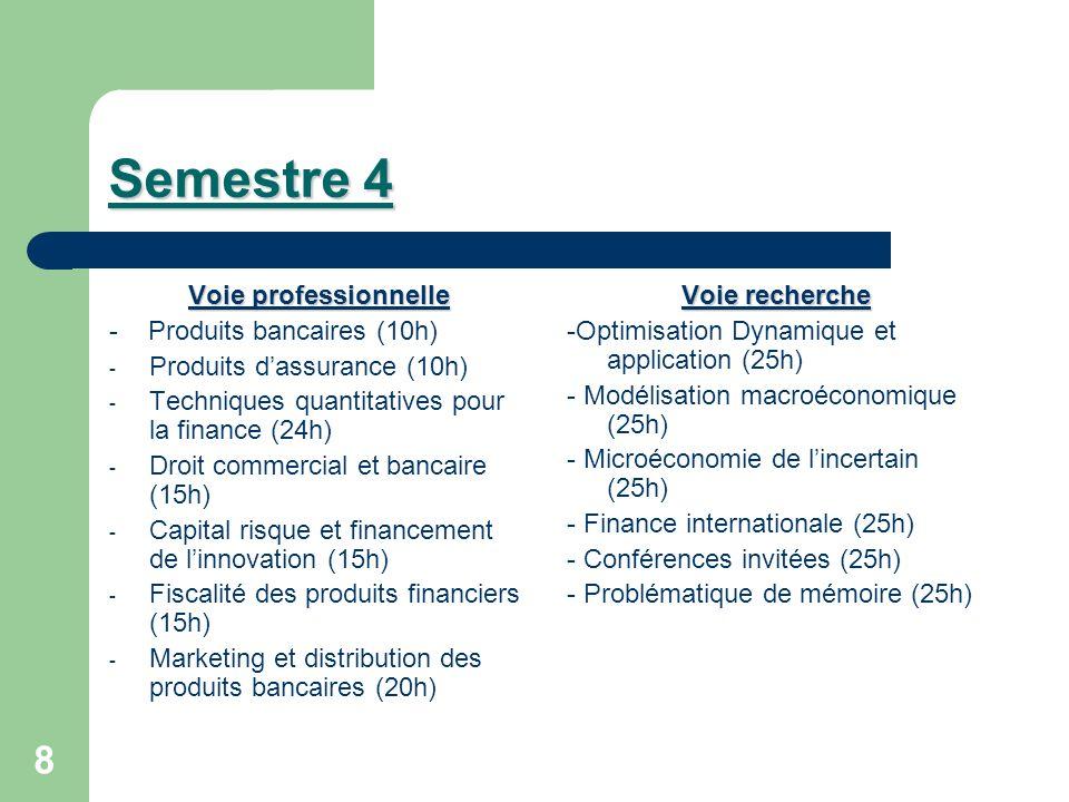 8 Semestre 4 Voie professionnelle - Produits bancaires (10h) - Produits dassurance (10h) - Techniques quantitatives pour la finance (24h) - Droit comm