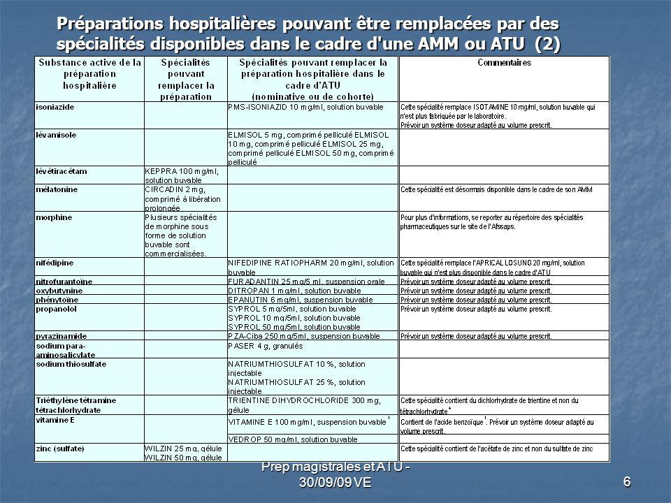 6 Prep magistrales et ATU - 30/09/09 VE Préparations hospitalières pouvant être remplacées par des spécialités disponibles dans le cadre d'une AMM ou