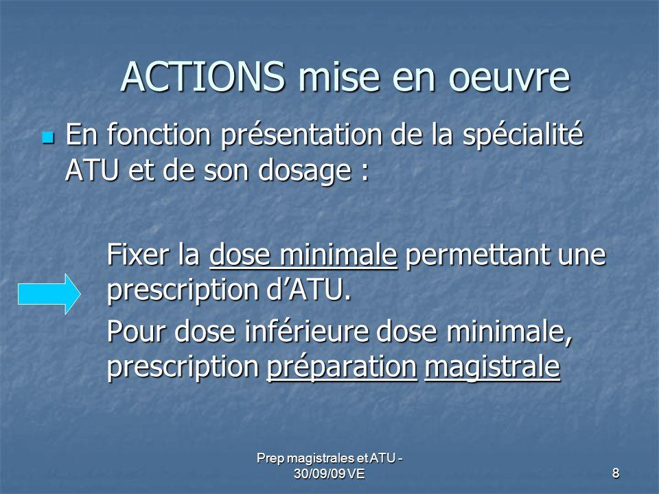 En fonction présentation de la spécialité ATU et de son dosage : En fonction présentation de la spécialité ATU et de son dosage : Fixer la dose minima