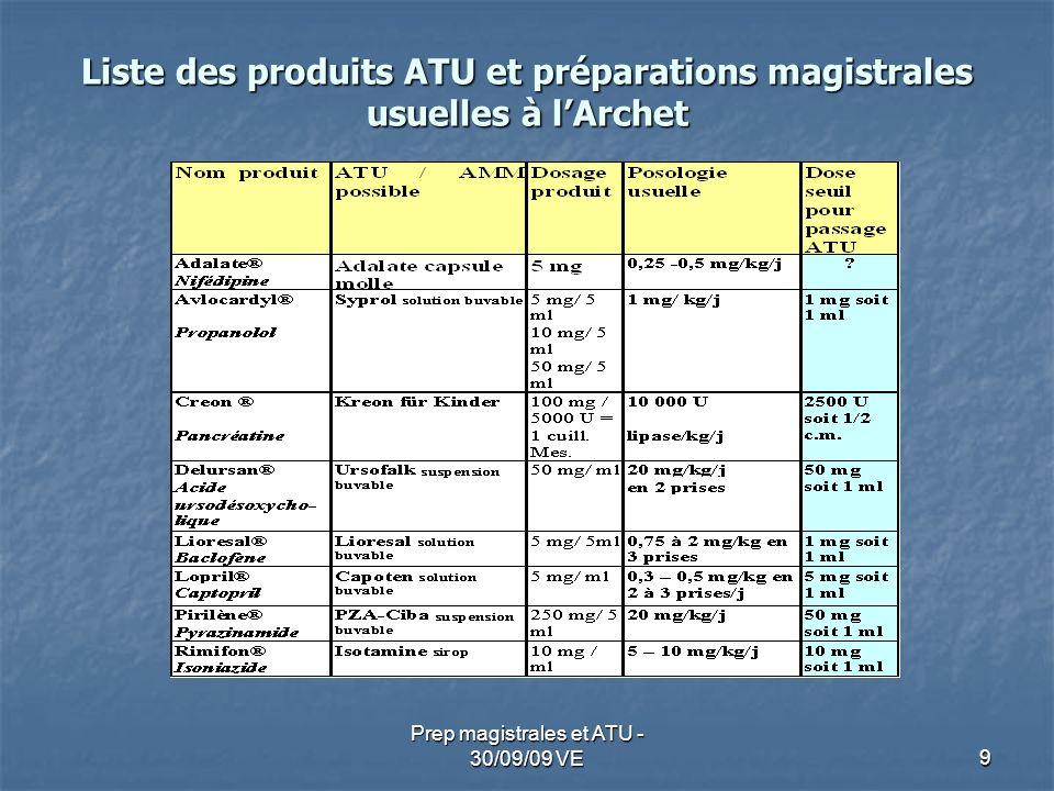 9 Prep magistrales et ATU - 30/09/09 VE Liste des produits ATU et préparations magistrales usuelles à lArchet