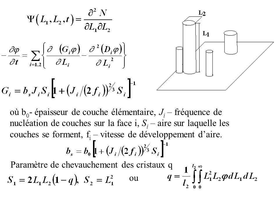 Paramètre de chevauchement des cristaux q ou où b 0 - épaisseur de couche élémentaire, J i – fréquence de nucléation de couches sur la face i, S i – a